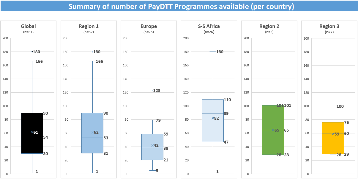 paydtt_progs_charts.png