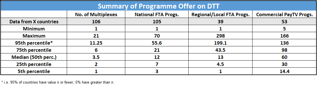 programme_offer.png
